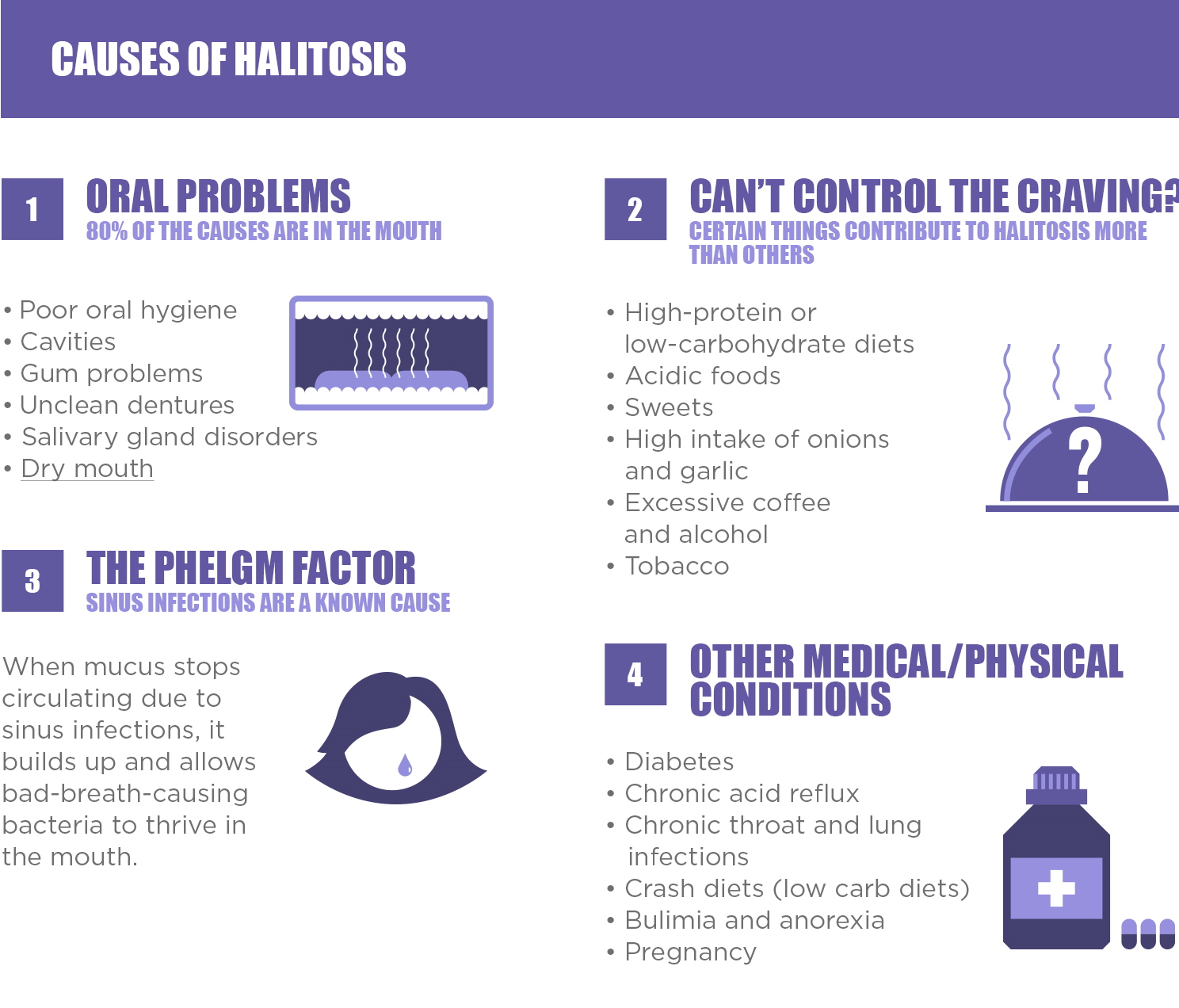 what-is-halitosis-causes.png